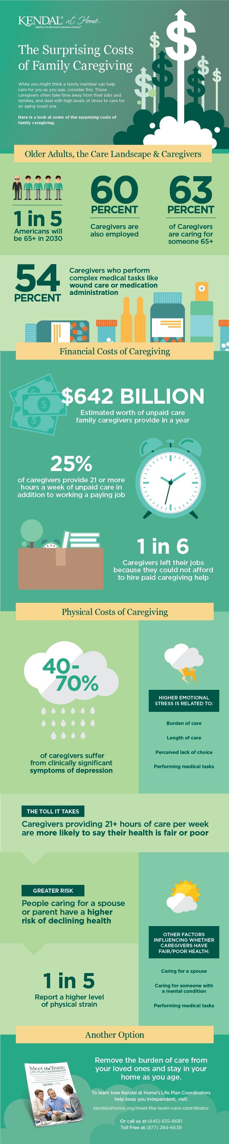 suprising-cost-family-caregiving-blog.jpg